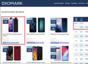 厉害了,华硕ZenFone 6独占DxOMark拍照榜首!