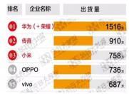 全球手机出货量第二名的传音到底是什么来头 能够赶超小米 OPPO  vivo