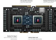 单卡双芯!AMD宣布推出世界首款双7nm GPU核心显卡