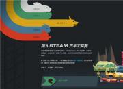 Steam夏季促销今日打响,神舟轻薄本预约再次开启!