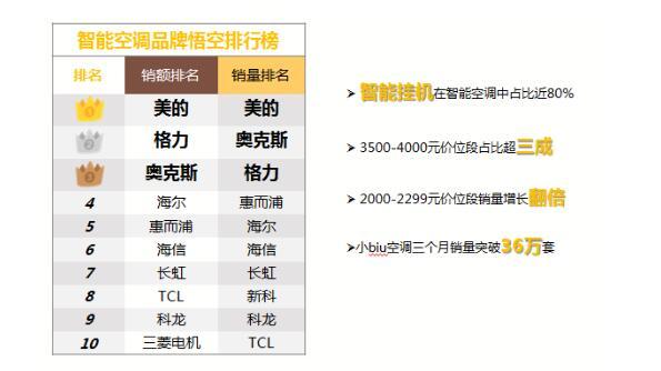 5G飞跃  苏宁818:加速5G+8K体验厅建设