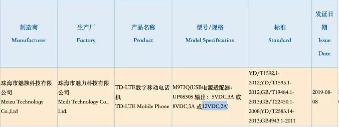 科技来电:iQOO Pro8月22日发布;魅族16s Pro 或将缺席无线充电