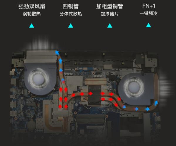 炫龙KP3系列,3姗来迟,1660Ti,RTX2060任你选