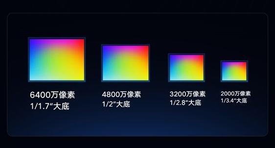 科技来电:realme和redmi争抢一亿拍照像素市场,三星笑了