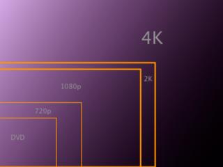 粤力争明年建成3个世界级4K产业集群