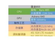 骁龙855与骁龙855Plus差别大不大,骁龙855Plus的手机有哪些