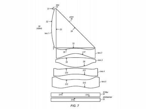 侃哥:苹果新专利将摄像头做平?三星S11摄像头或巨变