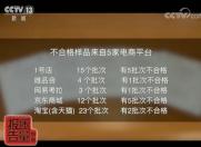 京东商城遭央视点名批评  儿童座椅及部分家电质量堪忧