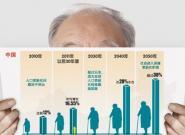 """""""方便经济""""专业对口""""老人经济"""" 智能家居首位服务对象是老人?"""