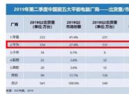 11.11礼遇先行   2019年第二季度中国前五大平板出货量等华为第二