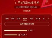 京东双11洗衣机榜单:海尔、小天鹅领跑