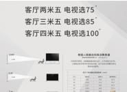 双12最值得买的电视,TCL力压三星夺魁