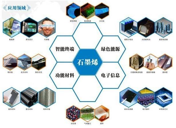 科技来电:华为石墨烯电池概念大火 续航革命初现端倪