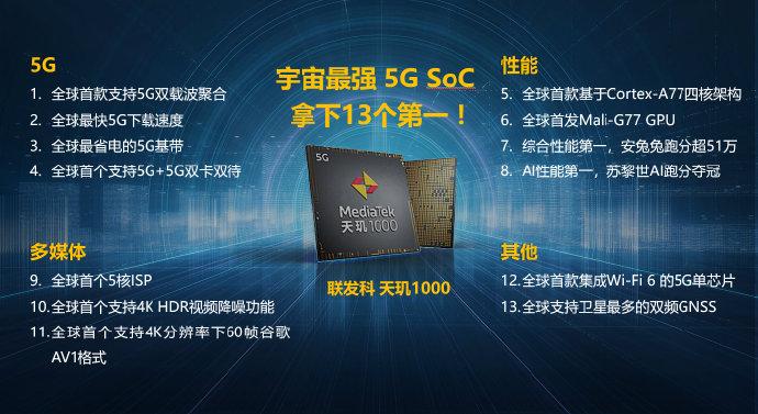 侃哥:联发科5G SoC天玑800待发;微信暂停表情包评论
