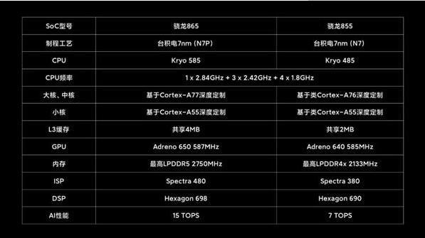 科技来电:成了!小米10定档2月13日发布 这外观颜值吊打米9
