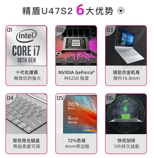 MacBook Air真的万金油?其实神舟精盾U47S2更实在!