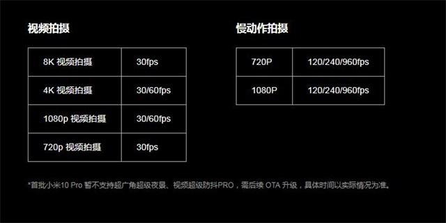 小米10和小米10Pro正式发布 看似涨价实际成本激增只为交个朋友