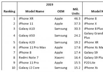 侃哥:2019年度真香机诞生――iPhone XR