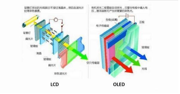 科技来电:红米手机攻克LCD屏幕指纹 未来将会使用