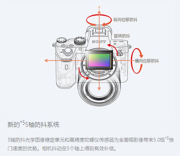 侃哥:三尺寸四型号可选 新一代iPhone旗舰或换大底传感器