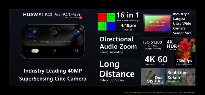 """侃哥:""""能打电话的相机""""华为P40系列正式发布"""