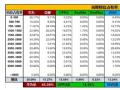 数读2月手机销量:荣耀逆流拿下前二,部分品牌降幅超八成