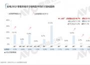 京东方产业升级在即 65寸电视或成市场新基准