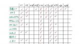 荣耀X10支持9个频段 为什么不支持N28频段  售价为2299元