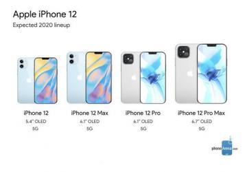 侃哥:iPhone 12屏幕或由京东方提供;Apple Store终适配深色模式
