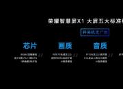 体验荣耀智慧屏X1系列:2000元档大屏最强王者