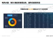 4月家电市场解析:线上集体陷入寡头垄断