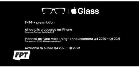巨头们瞄准眼镜生意,网络将至生态先行
