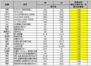 """揭秘苏宁618事件:""""J-10%计划""""引爆的电商大战"""