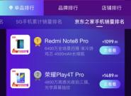 京东之家618手机角逐激烈:华为、荣耀占销量Top10半壁江山