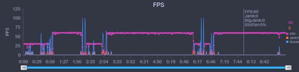 OPPO Reno4 Pro评测:极致轻薄依旧 夜景拍摄更稳