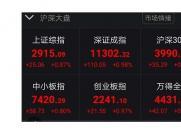 科技来电:华为系科技股集体暴涨 港股中兴通讯百亿涨幅