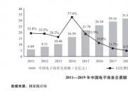 2019中国电子商务报告:中国电子商务交易额、零售额增速放缓
