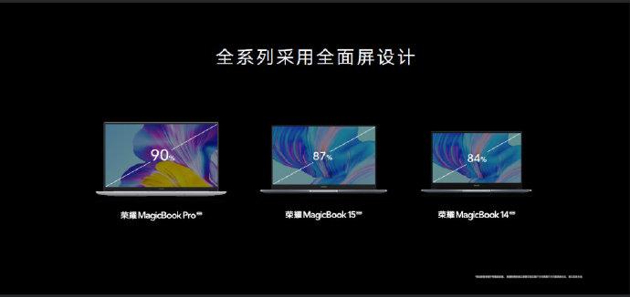 A+生产力 荣耀MagicBook系列锐龙版正式发布