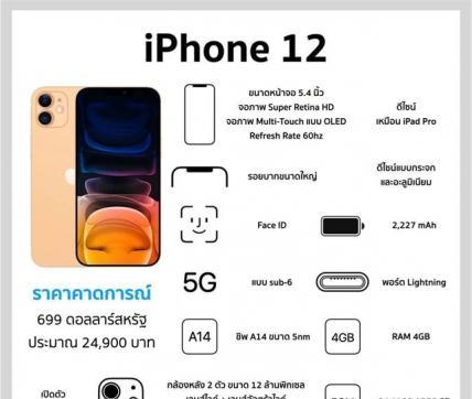 科技来电:iPhone12再登顶微博热搜 果粉们等到痴狂
