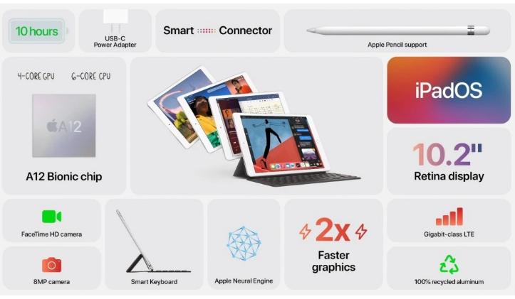 苹果正式发布 iPad Air 4 售价 4799 元起,iPad 8 售价2499 元起