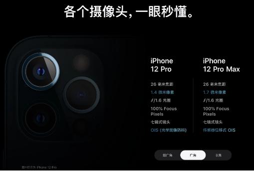 人傻钱多没处花  你可买iPhone 12 Pro了