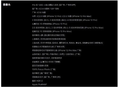 iPhone12 mini/Pro Max今日上市  黄牛又来了