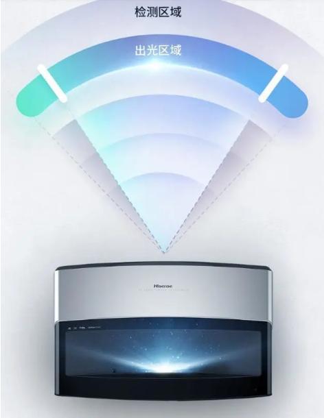 激光电视和激光投影还真不是一回事   激光电视都是值得信赖的
