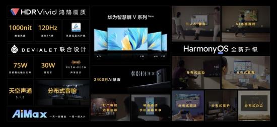 余承东:华为智慧屏越用越增值 引领电子消费新体验