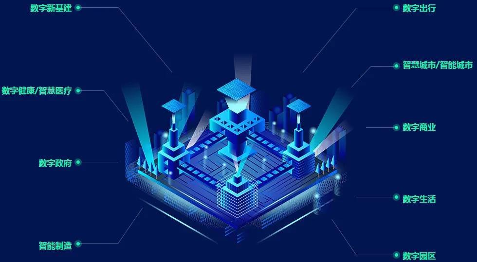 GDEC 赋能未来生活:2021数字经济产业大会应运而生